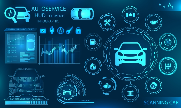 Los desafíos que la tecnología del motor plantea a los aceites